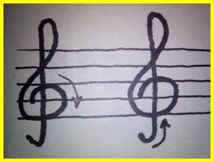 Как легко и быстро выучить ноты