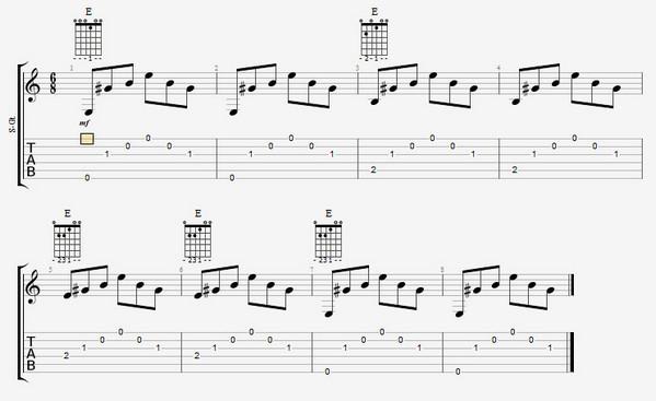Упражнения на гитаре для начинающих – тем, кому трудно сыграть и am