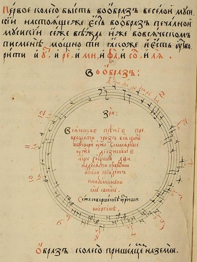 Квинтовый круг мажорных тональностей: чёткая схема для тех, кому приятна чёткость.