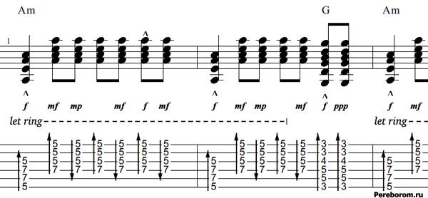 Что такое табулатура, или как играть на гитаре, не зная нот?