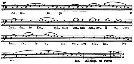 Старинные церковные лады: кратко для сольфеджистов – что такое лидийский, миксолидийский и прочие замудрённые музыкальные лады?