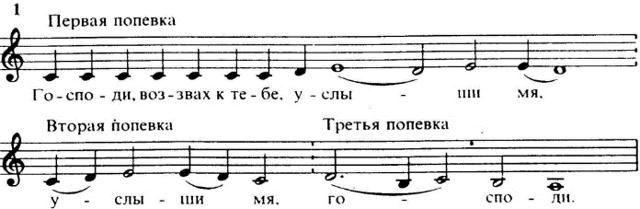Русская хоровая музыка x-xvi веков