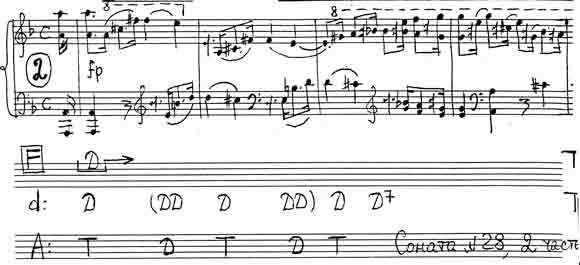 Некоторые особенности фортепианных сонат Бетховена