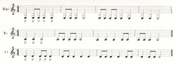 Расположение нот на грифе гитары