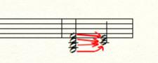 На каких ступенях строятся аккорды – таблицы по сольфеджио