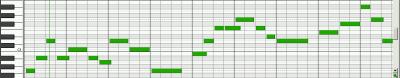 Как подобрать аккомпанемент к песне
